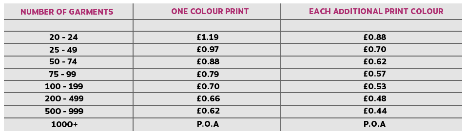Screen printing prices the live ink co t shirt printers for Screen printing shirt prices